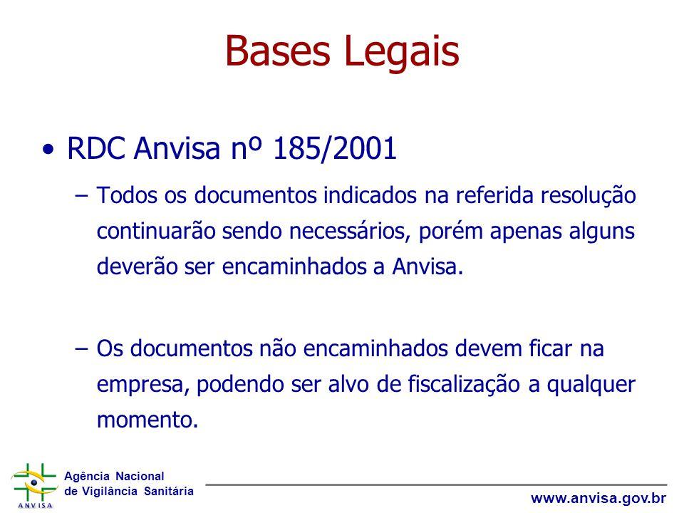 Agência Nacional de Vigilância Sanitária www.anvisa.gov.br Bases Legais RDC Anvisa nº 185/2001 –Todos os documentos indicados na referida resolução continuarão sendo necessários, porém apenas alguns deverão ser encaminhados a Anvisa.