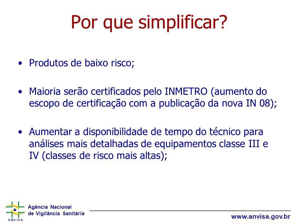 Agência Nacional de Vigilância Sanitária www.anvisa.gov.br Por que simplificar? Produtos de baixo risco; Maioria serão certificados pelo INMETRO (aume