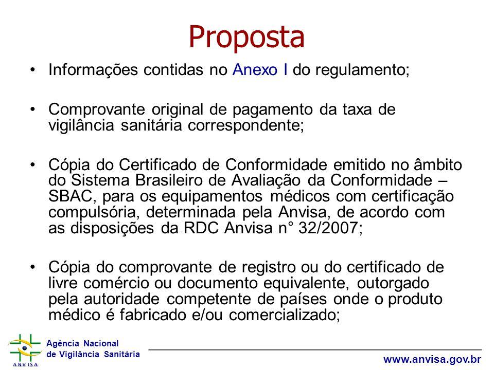 Agência Nacional de Vigilância Sanitária www.anvisa.gov.br Proposta Informações contidas no Anexo I do regulamento; Comprovante original de pagamento da taxa de vigilância sanitária correspondente; Cópia do Certificado de Conformidade emitido no âmbito do Sistema Brasileiro de Avaliação da Conformidade – SBAC, para os equipamentos médicos com certificação compulsória, determinada pela Anvisa, de acordo com as disposições da RDC Anvisa n° 32/2007; Cópia do comprovante de registro ou do certificado de livre comércio ou documento equivalente, outorgado pela autoridade competente de países onde o produto médico é fabricado e/ou comercializado;