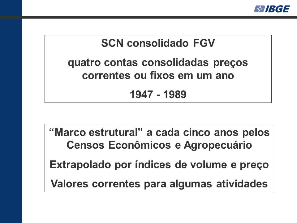 SCN consolidado FGV quatro contas consolidadas preços correntes ou fixos em um ano 1947 - 1989 Marco estrutural a cada cinco anos pelos Censos Econômicos e Agropecuário Extrapolado por índices de volume e preço Valores correntes para algumas atividades