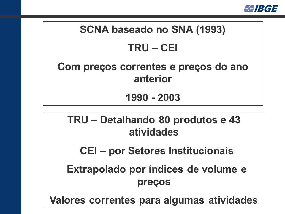 SCNA baseado no SNA (1993) TRU – CEI Com preços correntes e preços do ano anterior 1990 - 2003 TRU – Detalhando 80 produtos e 43 atividades CEI – por Setores Institucionais Extrapolado por índices de volume e preços Valores correntes para algumas atividades