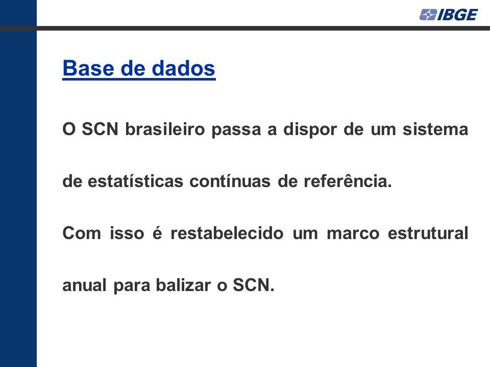 O SCN brasileiro passa a dispor de um sistema de estatísticas contínuas de referência.