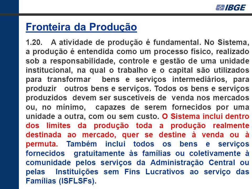Fronteira da Produção 1.20.A atividade de produção é fundamental.