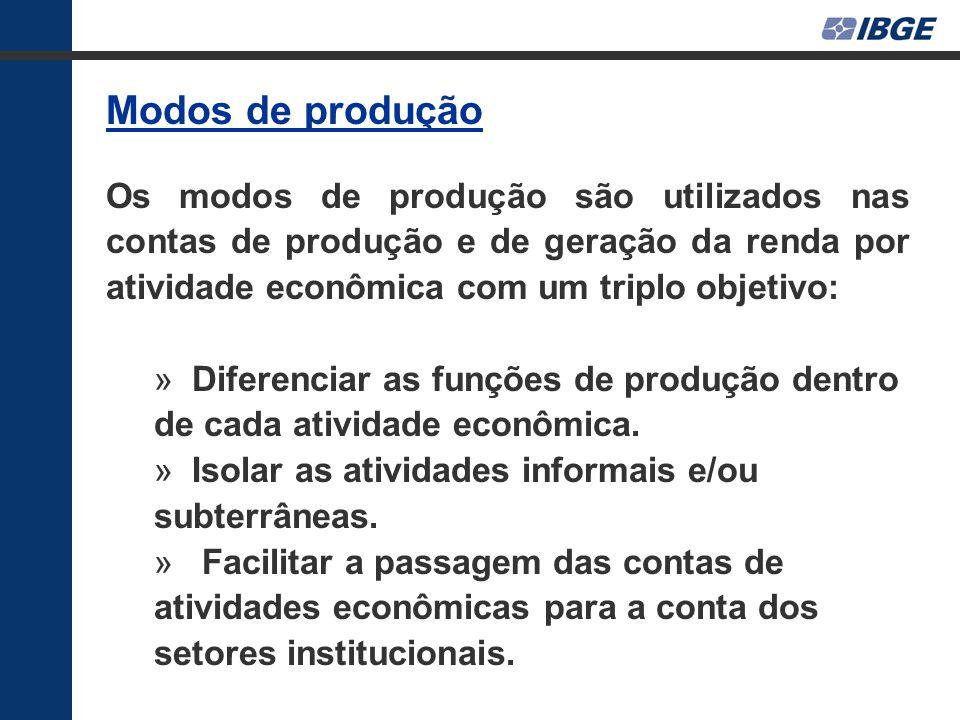 Modos de produção Os modos de produção são utilizados nas contas de produção e de geração da renda por atividade econômica com um triplo objetivo: » Diferenciar as funções de produção dentro de cada atividade econômica.
