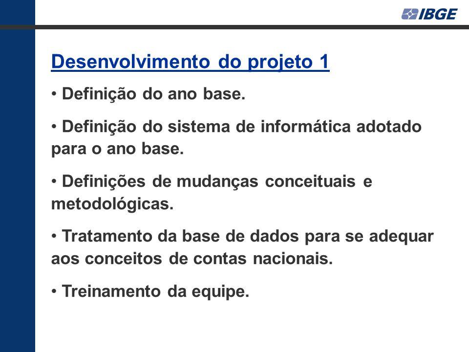 Desenvolvimento do projeto 1 Definição do ano base.