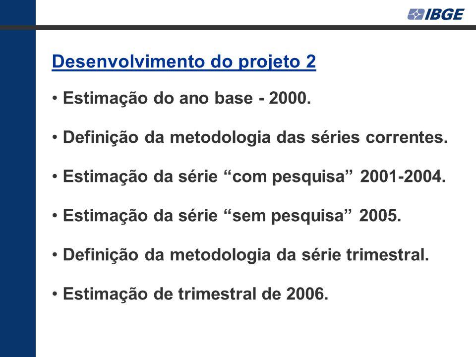 Desenvolvimento do projeto 2 Estimação do ano base - 2000.