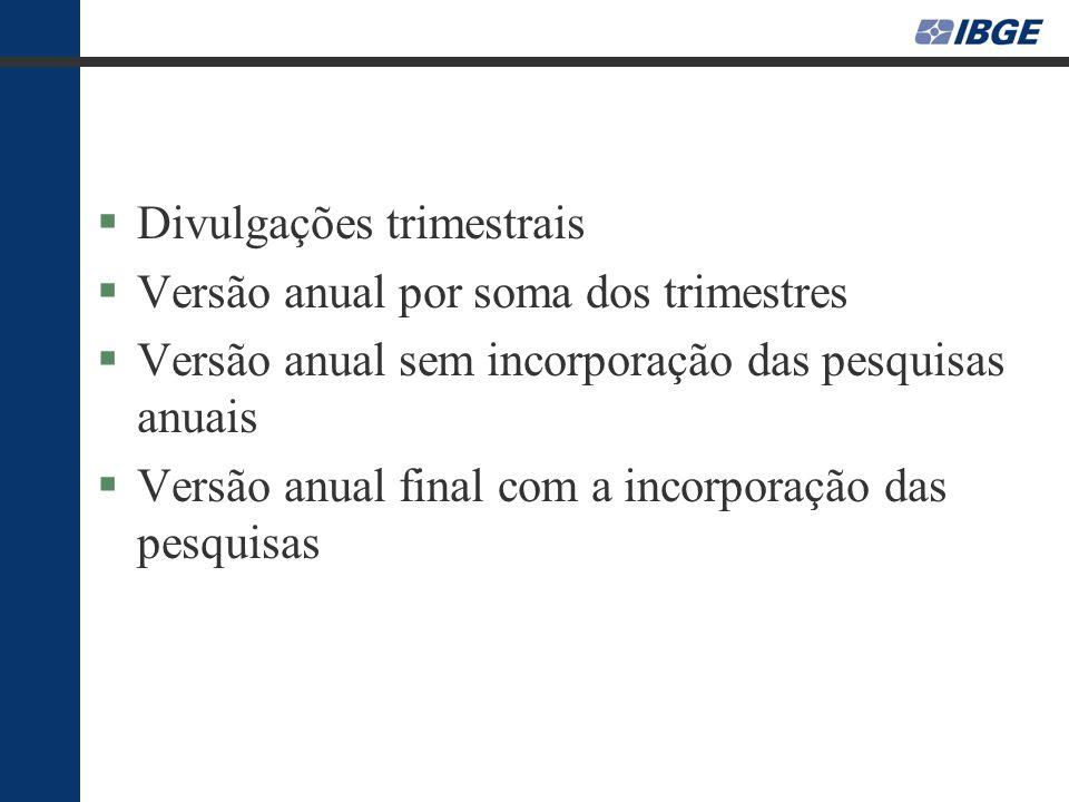 §Divulgações trimestrais §Versão anual por soma dos trimestres §Versão anual sem incorporação das pesquisas anuais §Versão anual final com a incorporação das pesquisas