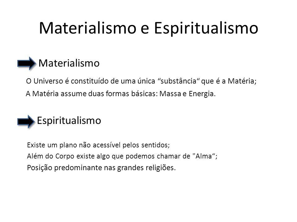 Materialismo e Espiritualismo Materialismo O Universo é constituído de uma única substância que é a Matéria; A Matéria assume duas formas básicas: Massa e Energia.