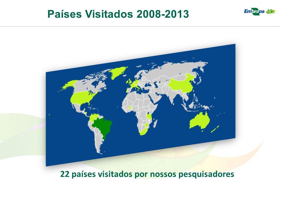 Países Visitados 2008-2013 22 países visitados por nossos pesquisadores