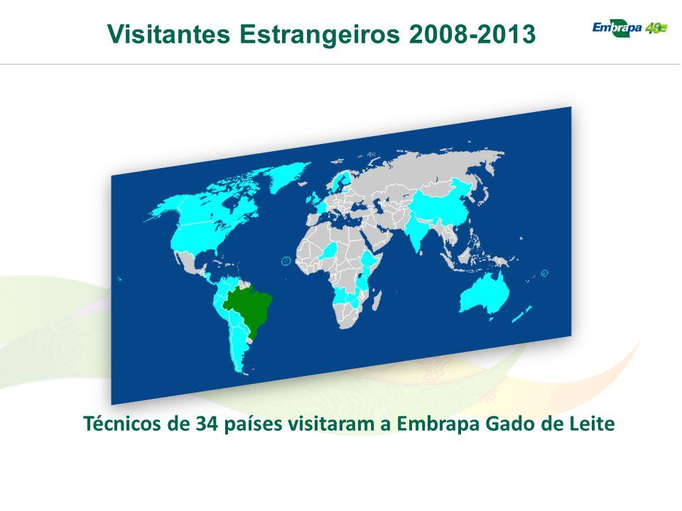 Visitantes Estrangeiros 2008-2013 Técnicos de 34 países visitaram a Embrapa Gado de Leite