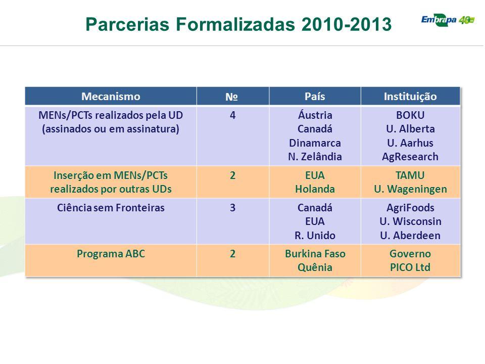 Parcerias Formalizadas 2010-2013