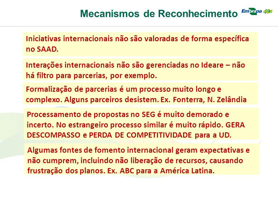 Mecanismos de Reconhecimento Iniciativas internacionais não são valoradas de forma específica no SAAD. Interações internacionais não são gerenciadas n