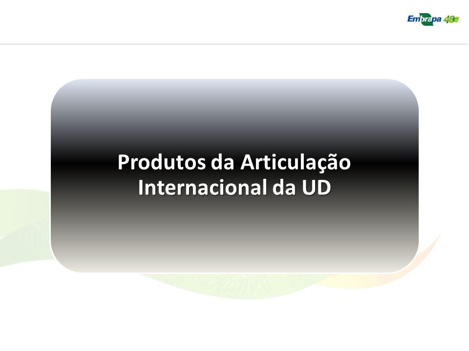 Produtos da Articulação Internacional da UD