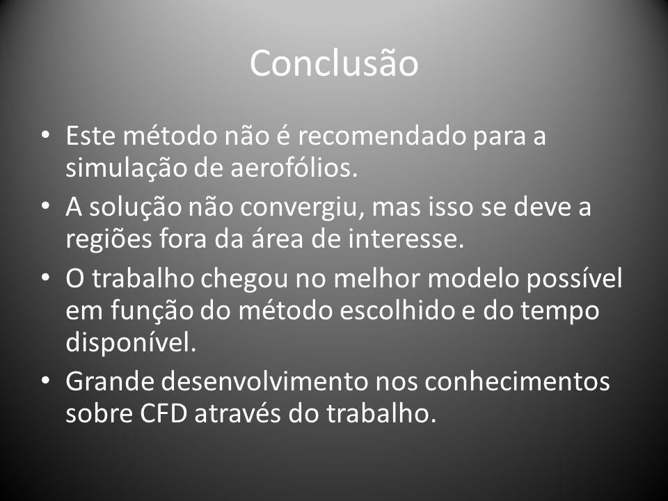 Conclusão Este método não é recomendado para a simulação de aerofólios. A solução não convergiu, mas isso se deve a regiões fora da área de interesse.