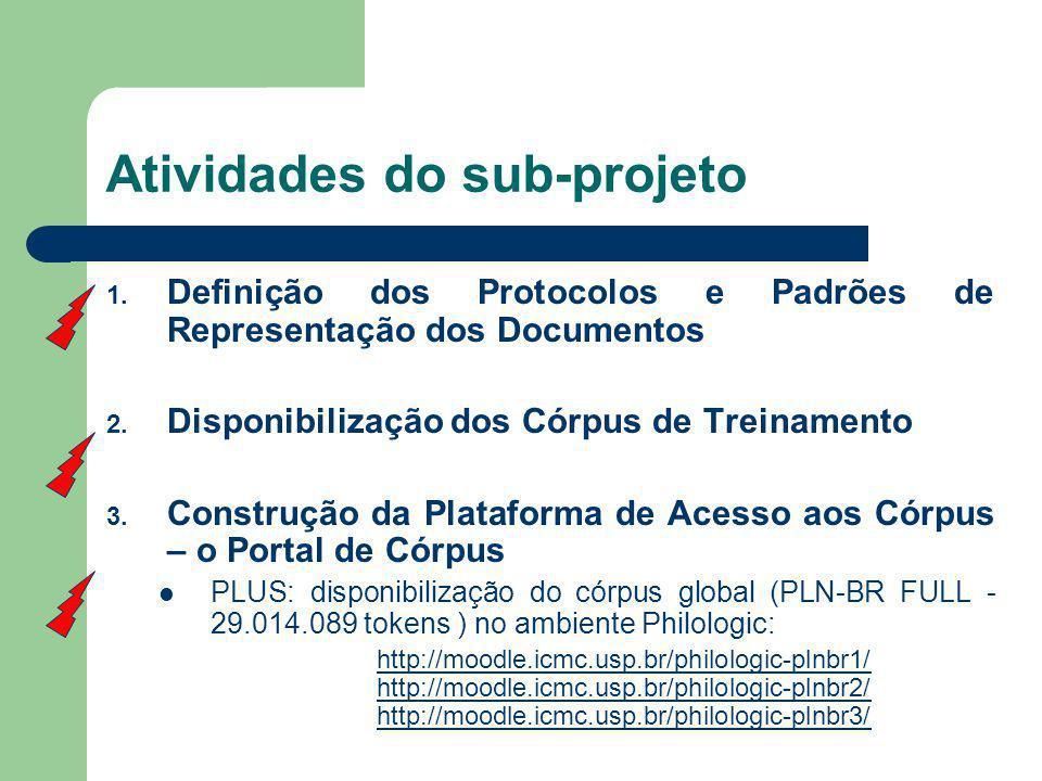 Atividades do sub-projeto 1. Definição dos Protocolos e Padrões de Representação dos Documentos 2.