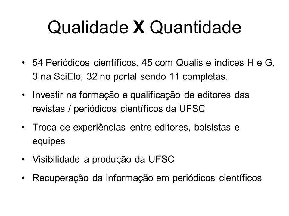 Qualidade X Quantidade 54 Periódicos científicos, 45 com Qualis e índices H e G, 3 na SciElo, 32 no portal sendo 11 completas.