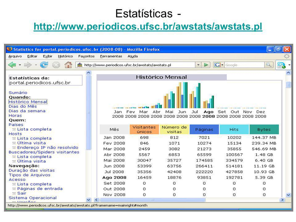 Estatísticas - http://www.periodicos.ufsc.br/awstats/awstats.pl http://www.periodicos.ufsc.br/awstats/awstats.pl