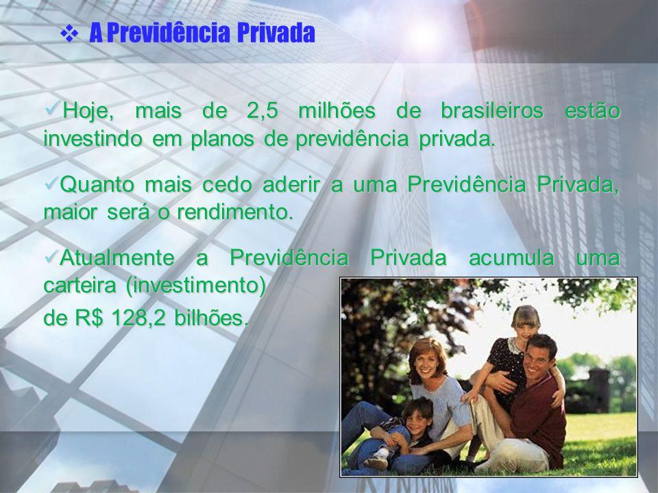 Hoje, mais de 2,5 milhões de brasileiros estão investindo em planos de previdência privada. Hoje, mais de 2,5 milhões de brasileiros estão investindo