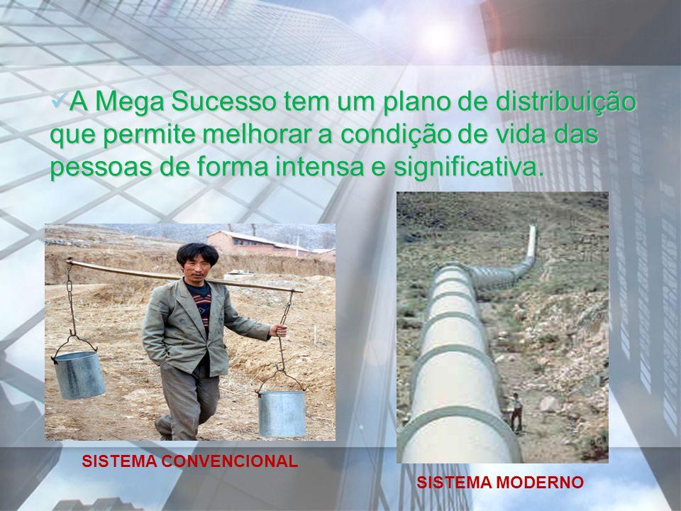 A Mega Sucesso tem um plano de distribuição que permite melhorar a condição de vida das pessoas de forma intensa e significativa. A Mega Sucesso tem u