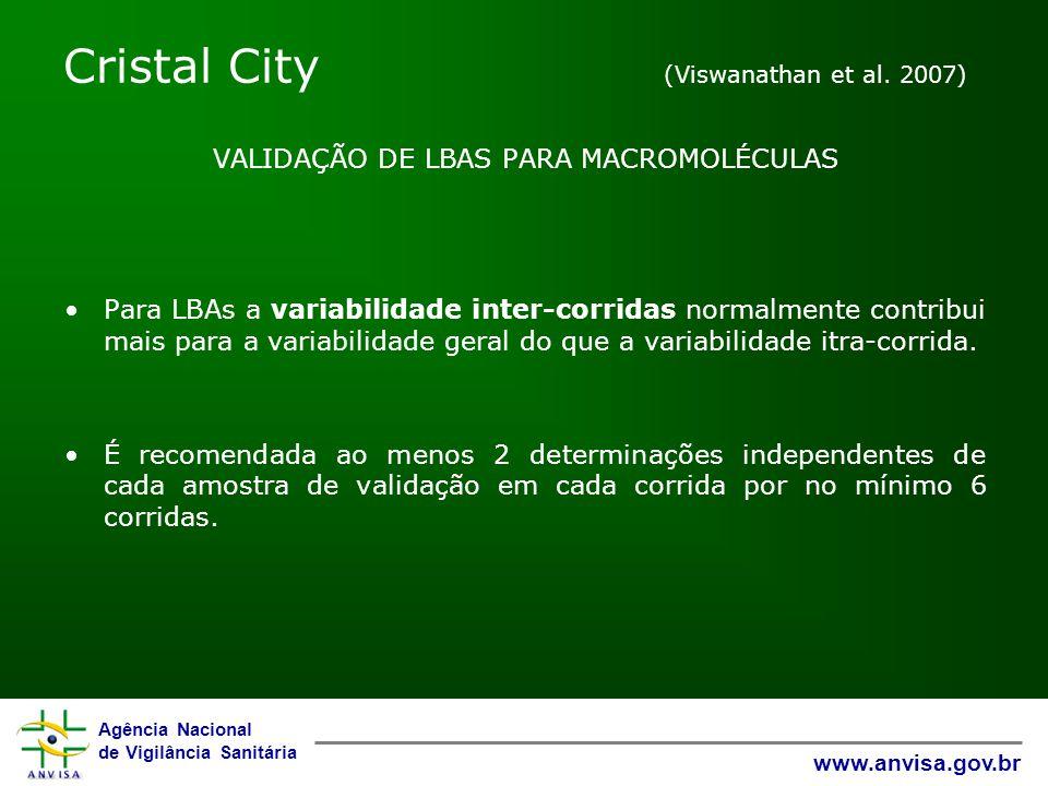 Agência Nacional de Vigilância Sanitária www.anvisa.gov.br Cristal City (Viswanathan et al. 2007) VALIDAÇÃO DE LBAS PARA MACROMOLÉCULAS Para LBAs a va