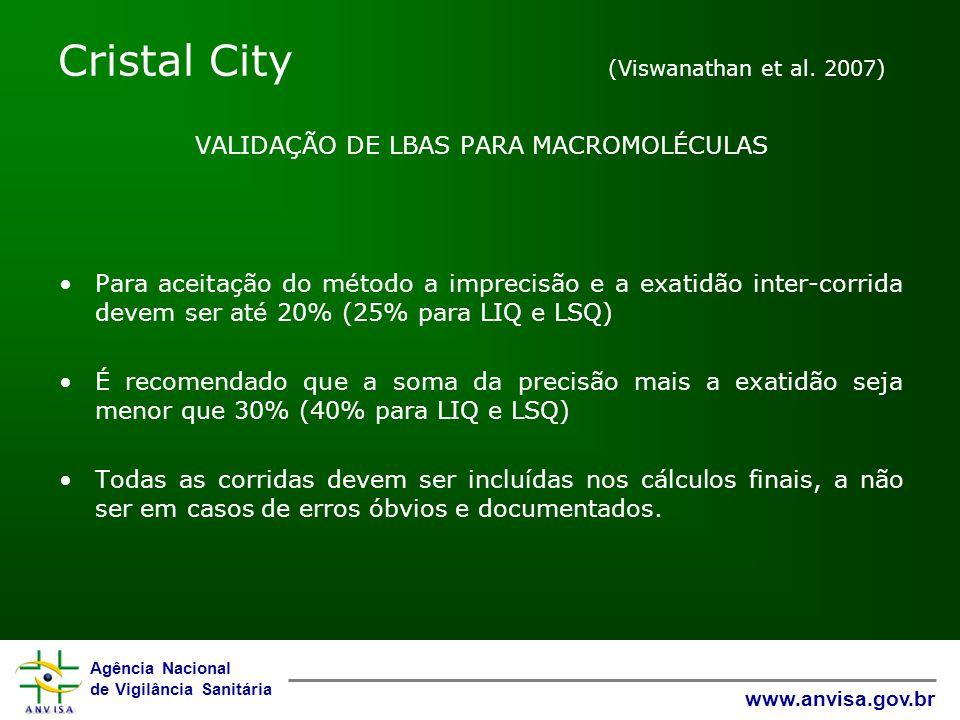 Agência Nacional de Vigilância Sanitária www.anvisa.gov.br Cristal City (Viswanathan et al. 2007) VALIDAÇÃO DE LBAS PARA MACROMOLÉCULAS Para aceitação