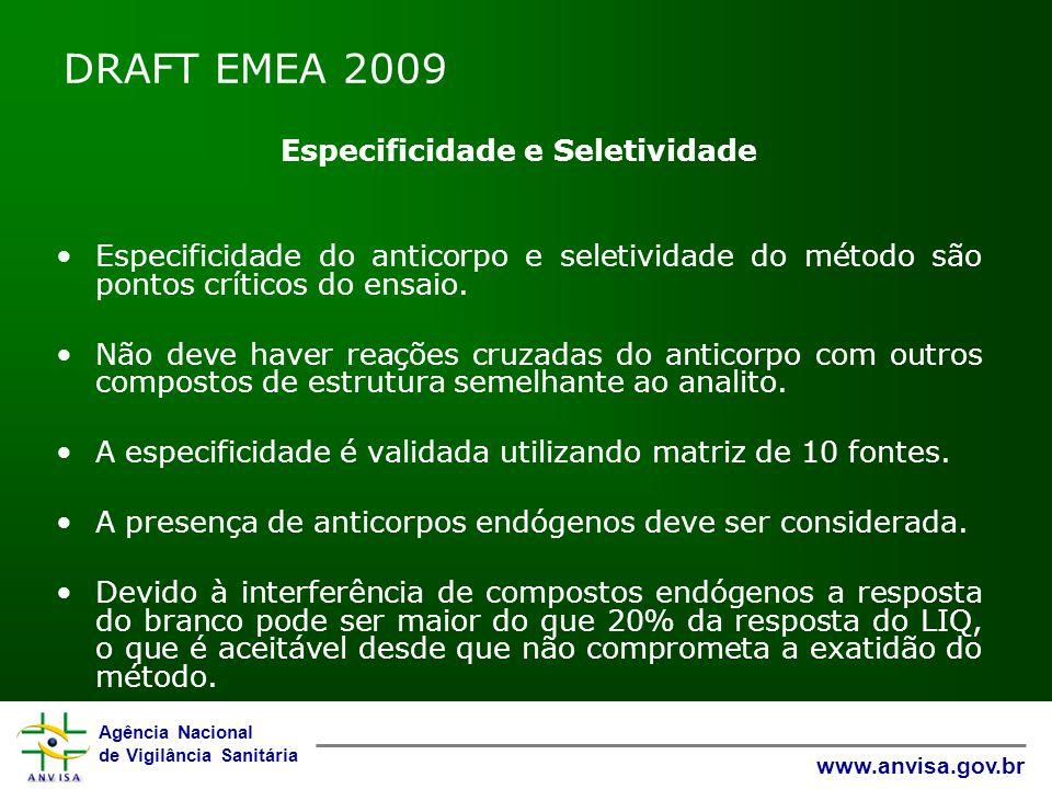 Agência Nacional de Vigilância Sanitária www.anvisa.gov.br DRAFT EMEA 2009 Especificidade e Seletividade Especificidade do anticorpo e seletividade do método são pontos críticos do ensaio.