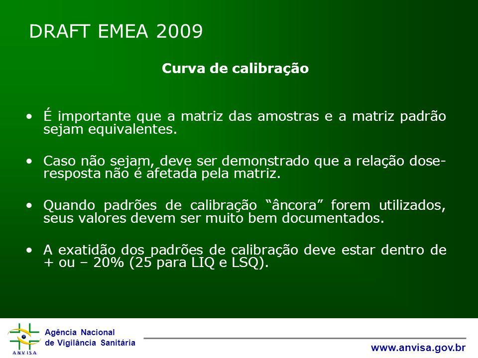 Agência Nacional de Vigilância Sanitária www.anvisa.gov.br DRAFT EMEA 2009 Curva de calibração É importante que a matriz das amostras e a matriz padrão sejam equivalentes.