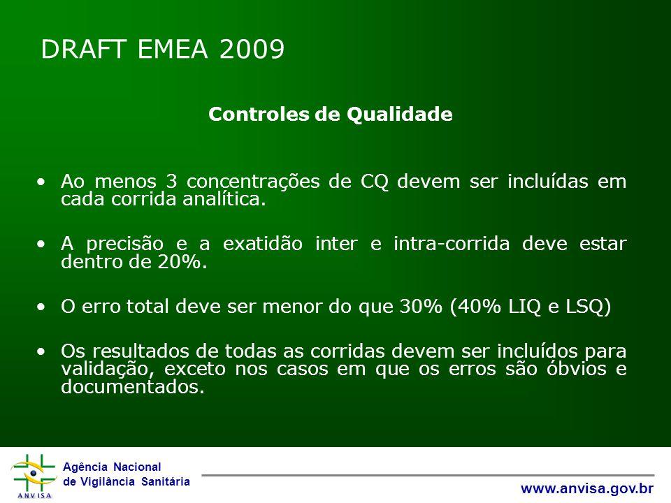 Agência Nacional de Vigilância Sanitária www.anvisa.gov.br DRAFT EMEA 2009 Controles de Qualidade Ao menos 3 concentrações de CQ devem ser incluídas e
