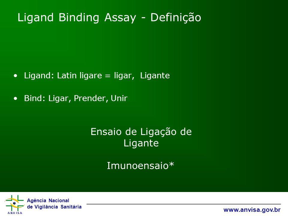 Agência Nacional de Vigilância Sanitária www.anvisa.gov.br Ligand Binding Assay - Definição Ligand: Latin ligare = ligar, Ligante Bind: Ligar, Prender, Unir Ensaio de Ligação de Ligante Imunoensaio*