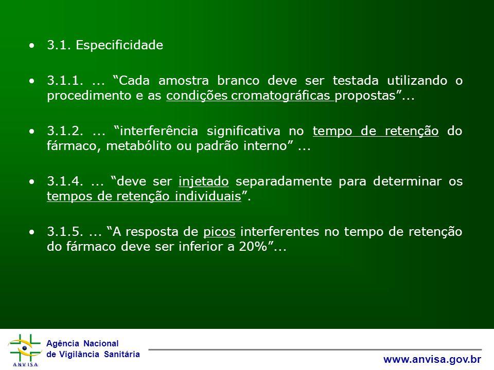 Agência Nacional de Vigilância Sanitária www.anvisa.gov.br 3.1. Especificidade 3.1.1.... Cada amostra branco deve ser testada utilizando o procediment