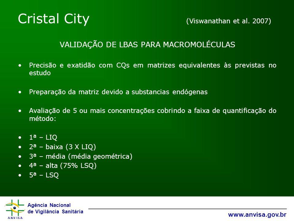 Agência Nacional de Vigilância Sanitária www.anvisa.gov.br Cristal City (Viswanathan et al. 2007) VALIDAÇÃO DE LBAS PARA MACROMOLÉCULAS Precisão e exa