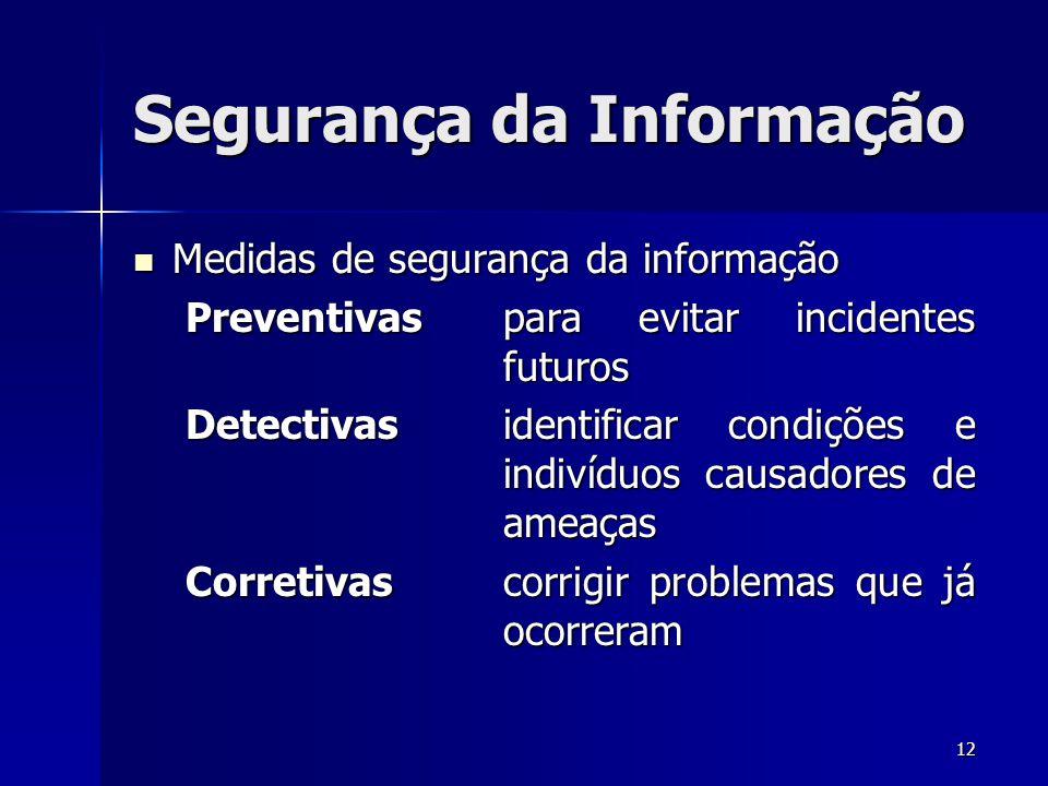 12 Segurança da Informação Medidas de segurança da informação Medidas de segurança da informação Preventivaspara evitar incidentes futuros Detectivasi