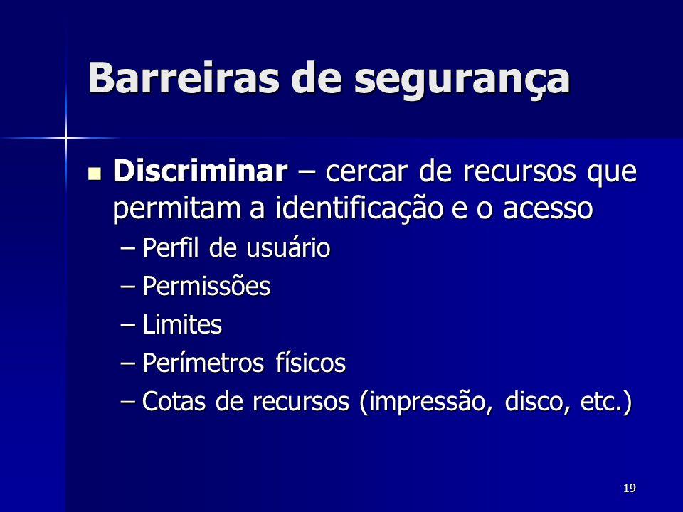 19 Barreiras de segurança Discriminar – cercar de recursos que permitam a identificação e o acesso Discriminar – cercar de recursos que permitam a ide