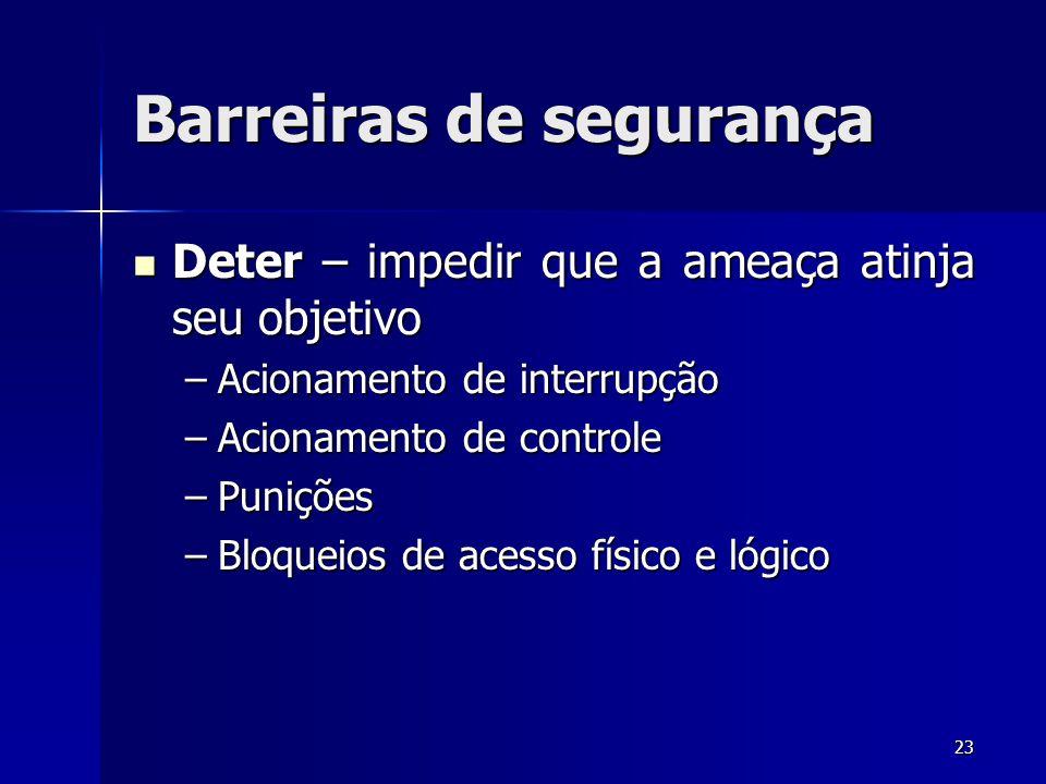 23 Barreiras de segurança Deter – impedir que a ameaça atinja seu objetivo Deter – impedir que a ameaça atinja seu objetivo –Acionamento de interrupçã
