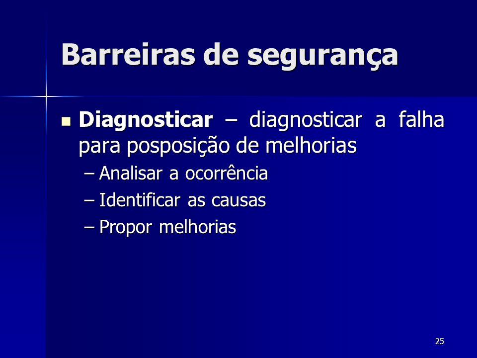 25 Barreiras de segurança Diagnosticar – diagnosticar a falha para posposição de melhorias Diagnosticar – diagnosticar a falha para posposição de melh