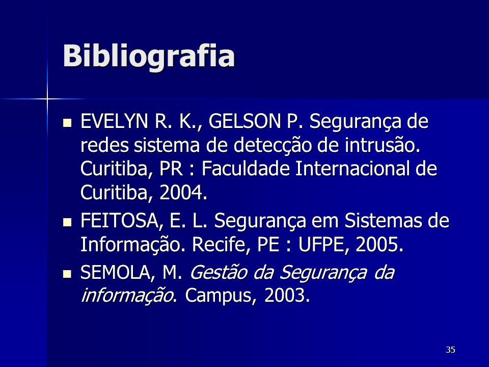 35 Bibliografia EVELYN R. K., GELSON P. Segurança de redes sistema de detecção de intrusão. Curitiba, PR : Faculdade Internacional de Curitiba, 2004.