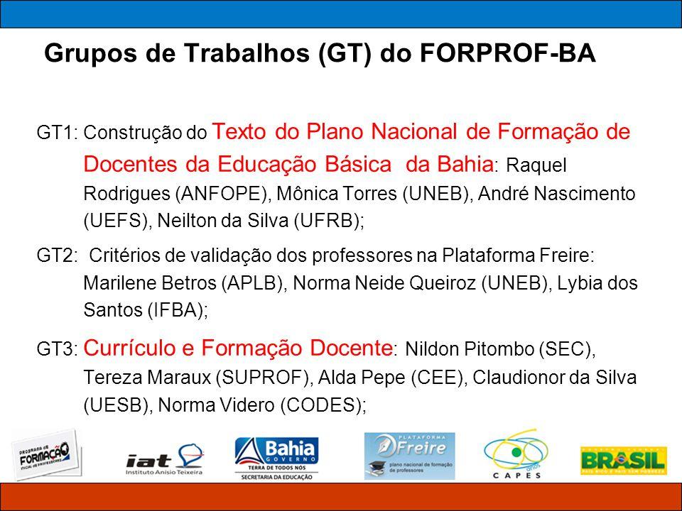 Grupos de Trabalhos (GT) do FORPROF-BA GT4: Organização dos dados de formação docente na Bahia – mapeamento das reais necessidades de formação por território e qualificação da demanda e oferta de cursos; Bites (UNEB), Gilvânia Nascimento, Irene Cazorla (IAT), Marilene Betros (APLB), Luiz Valter de Lima (UNDIME), Flávia Costa (UESC), Norma Vídero (CODES); GT5: Educação a Distância: Rodrigo Aragão (IAT), João Sedraz (UNIVASF), Silvia Barbosa (UESB), Niels Lima (IFBA), Maridalva Penteado (UESC);