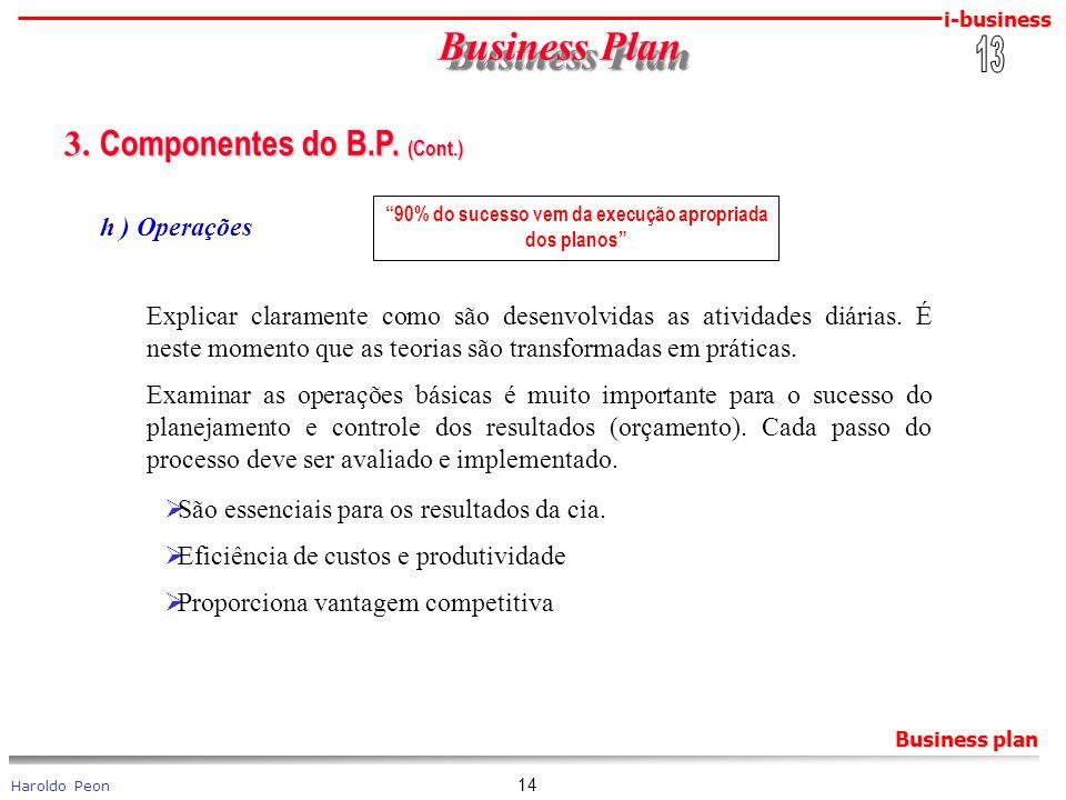 i-business Haroldo Peon Business plan 14 Business Plan Business Plan 3. Componentes do B.P. (Cont.) 3. Componentes do B.P. (Cont.) h ) Operações Expli