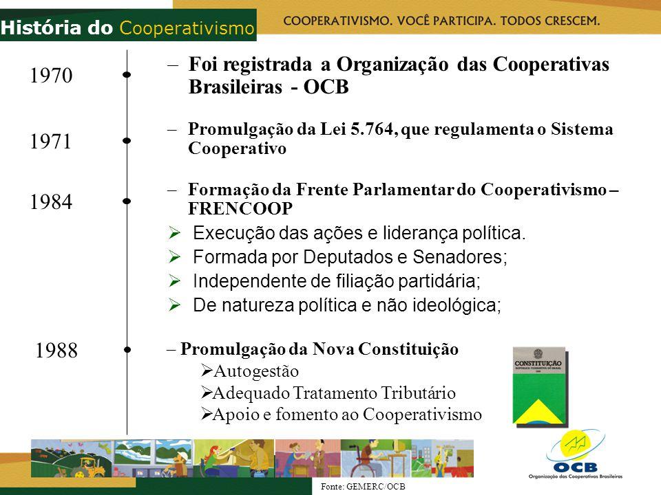1971 –Promulgação da Lei 5.764, que regulamenta o Sistema Cooperativo 1984 –Formação da Frente Parlamentar do Cooperativismo – FRENCOOP Execução das ações e liderança política.