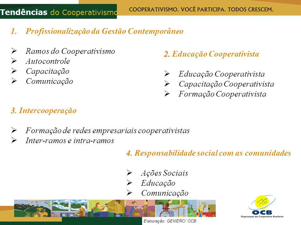 1.Profissionalização da Gestão Contemporâneo Ramos do Cooperativismo Autocontrole Capacitação Comunicação 2. 2. Educação Cooperativista Educação Coope