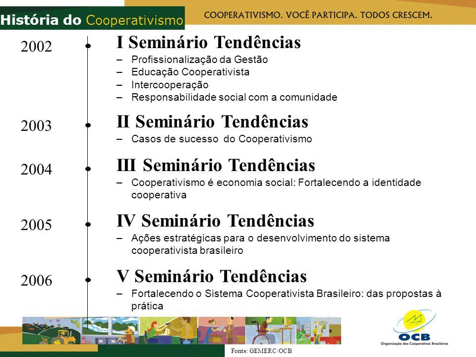 2002 I Seminário Tendências –Profissionalização da Gestão –Educação Cooperativista –Intercooperação –Responsabilidade social com a comunidade Fonte: G