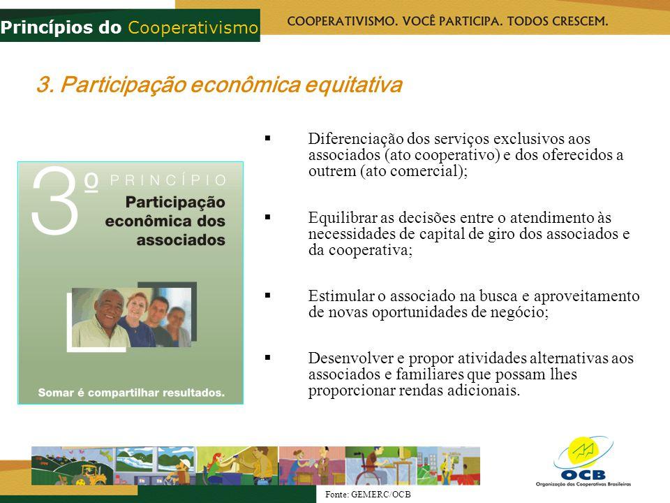 3. Participação econômica equitativa Diferenciação dos serviços exclusivos aos associados (ato cooperativo) e dos oferecidos a outrem (ato comercial);
