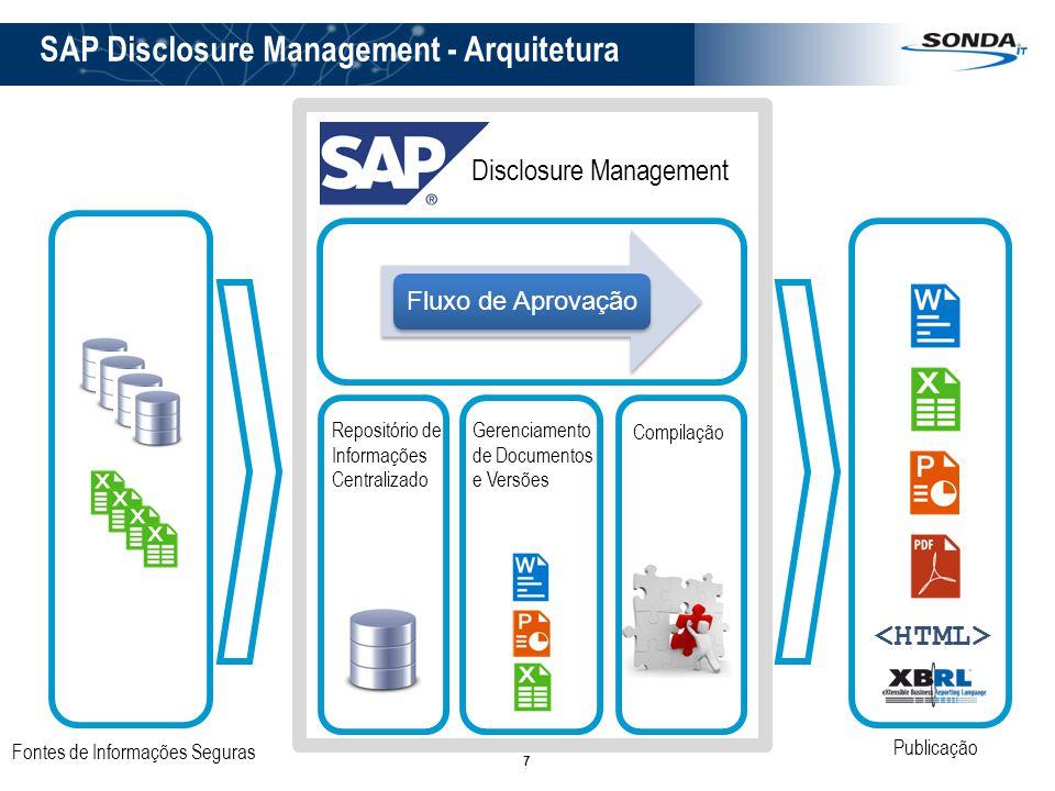 7 SAP Disclosure Management - Arquitetura Fontes de Informações Seguras Repositório de Informações Centralizado Gerenciamento de Documentos e Versões