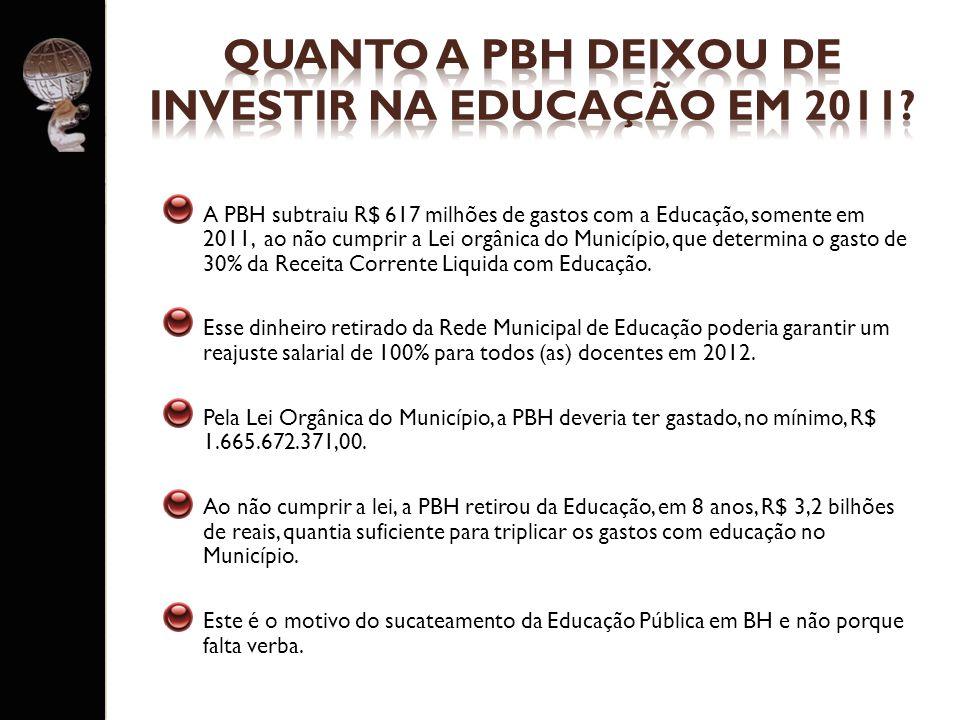 A PBH subtraiu R$ 617 milhões de gastos com a Educação, somente em 2011, ao não cumprir a Lei orgânica do Município, que determina o gasto de 30% da R
