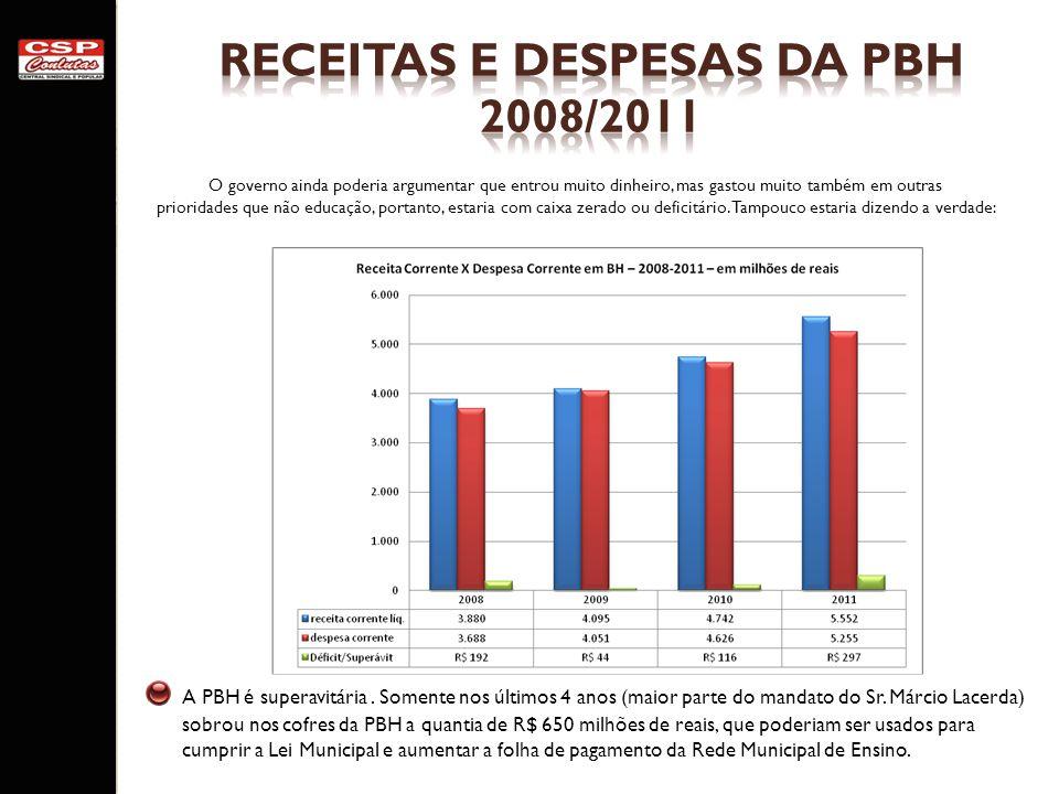 A PBH é superavitária. Somente nos últimos 4 anos (maior parte do mandato do Sr. Márcio Lacerda) sobrou nos cofres da PBH a quantia de R$ 650 milhões