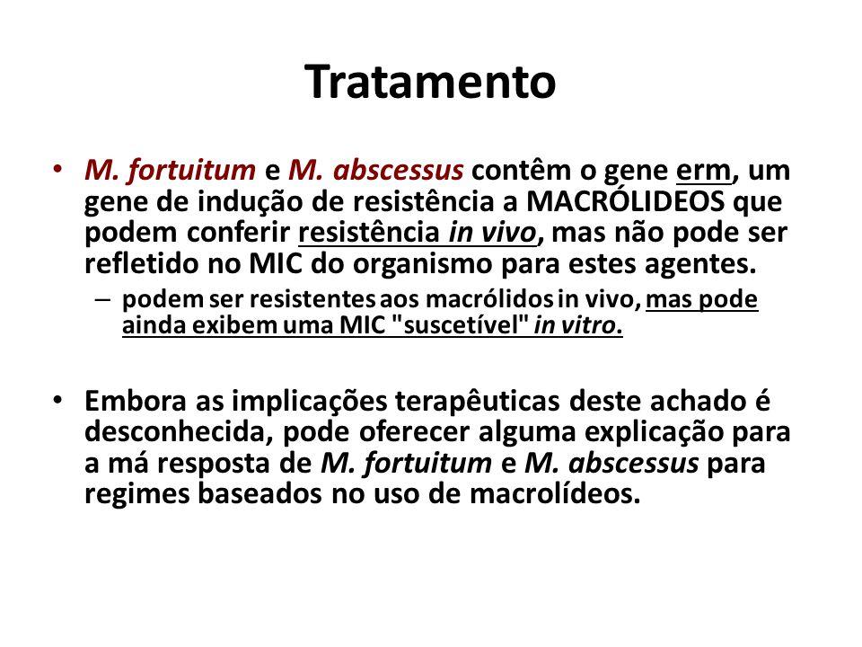 Tratamento M. fortuitum e M. abscessus contêm o gene erm, um gene de indução de resistência a MACRÓLIDEOS que podem conferir resistência in vivo, mas