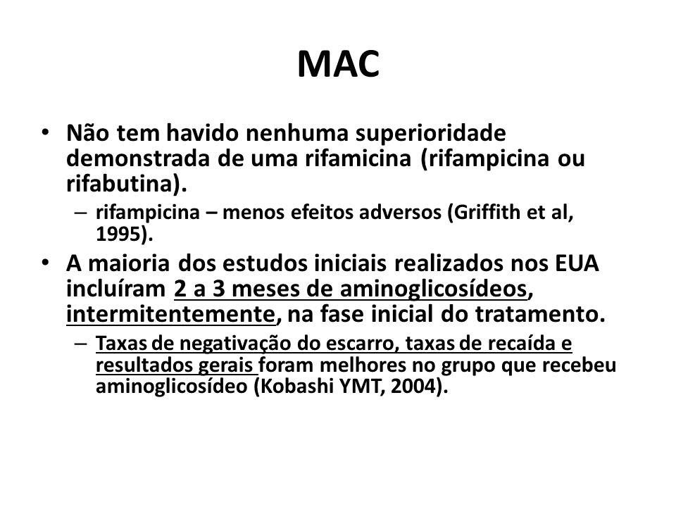 MAC Não tem havido nenhuma superioridade demonstrada de uma rifamicina (rifampicina ou rifabutina). – rifampicina – menos efeitos adversos (Griffith e