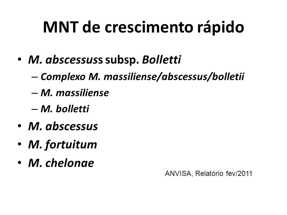 MNT de crescimento rápido M. abscessuss subsp. Bolletti – Complexo M. massiliense/abscessus/bolletii – M. massiliense – M. bolletti M. abscessus M. fo