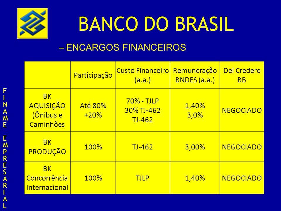 BANCO DO BRASIL –ENCARGOS FINANCEIROS FINAMEEMPRESARIALFINAMEEMPRESARIAL Participação Custo Financeiro (a.a.) Remuneração BNDES (a.a.) Del Credere BB