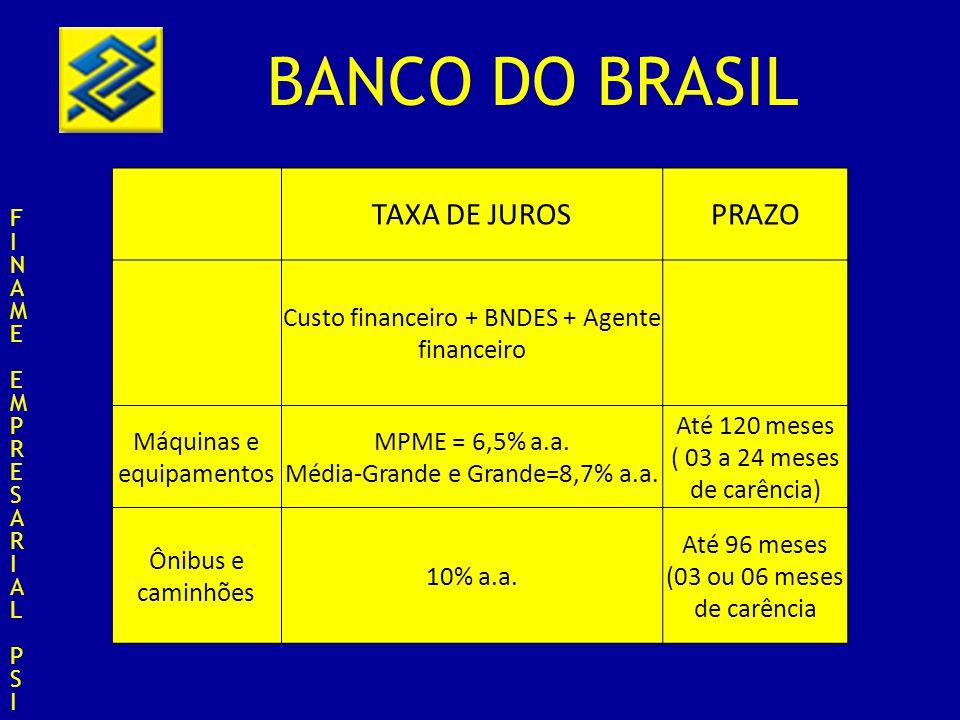 BANCO DO BRASIL FINAMEEMPRESARIALPSIFINAMEEMPRESARIALPSI TAXA DE JUROSPRAZO Custo financeiro + BNDES + Agente financeiro Máquinas e equipamentos MPME